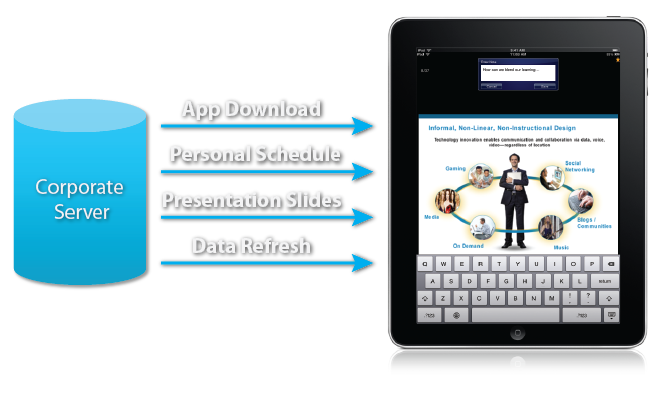 Conference App EventPilot for corporate sales and marketing meetings