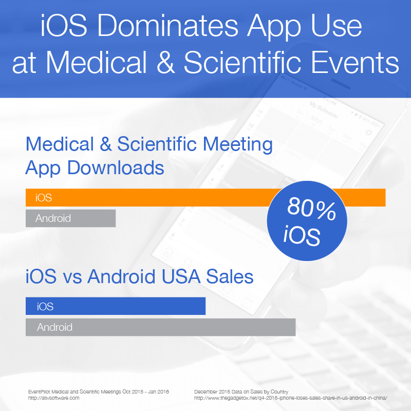 iOS vs Android Meetings Events